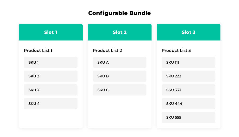 Config Bundle Schema